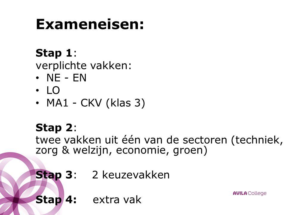 Exameneisen: Stap 1: verplichte vakken: NE - EN LO MA1 - CKV (klas 3) Stap 2: twee vakken uit één van de sectoren (techniek, zorg & welzijn, economie, groen) Stap 3: 2 keuzevakken Stap 4: extra vak