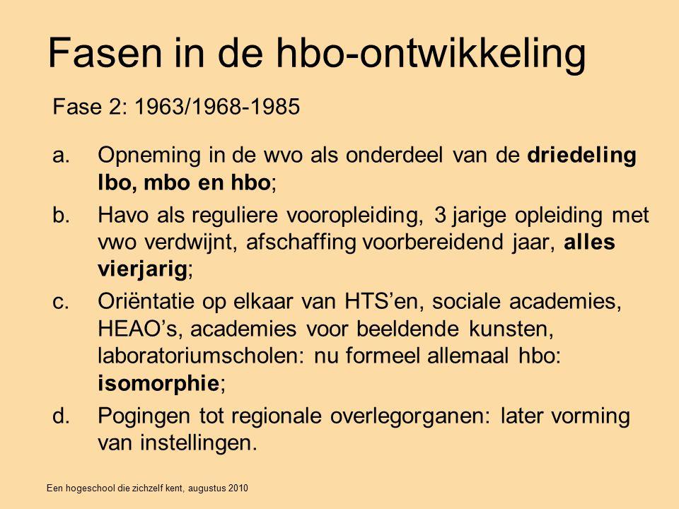 Een hogeschool die zichzelf kent, augustus 2010 Fasen in de hbo-ontwikkeling a.Opneming in de wvo als onderdeel van de driedeling lbo, mbo en hbo; b.Havo als reguliere vooropleiding, 3 jarige opleiding met vwo verdwijnt, afschaffing voorbereidend jaar, alles vierjarig; c.Oriëntatie op elkaar van HTS'en, sociale academies, HEAO's, academies voor beeldende kunsten, laboratoriumscholen: nu formeel allemaal hbo: isomorphie; d.Pogingen tot regionale overlegorganen: later vorming van instellingen.