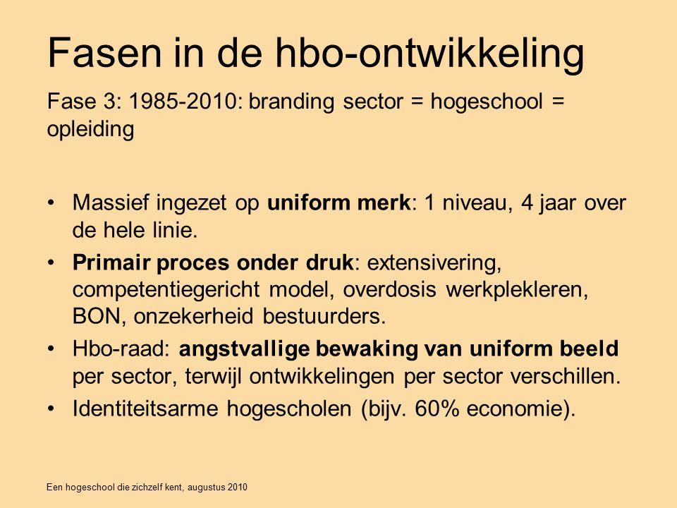 Een hogeschool die zichzelf kent, augustus 2010 Fasen in de hbo-ontwikkeling Massief ingezet op uniform merk: 1 niveau, 4 jaar over de hele linie.