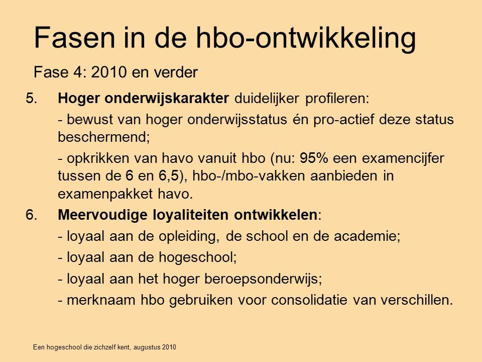 Een hogeschool die zichzelf kent, augustus 2010 Fasen in de hbo-ontwikkeling 5.