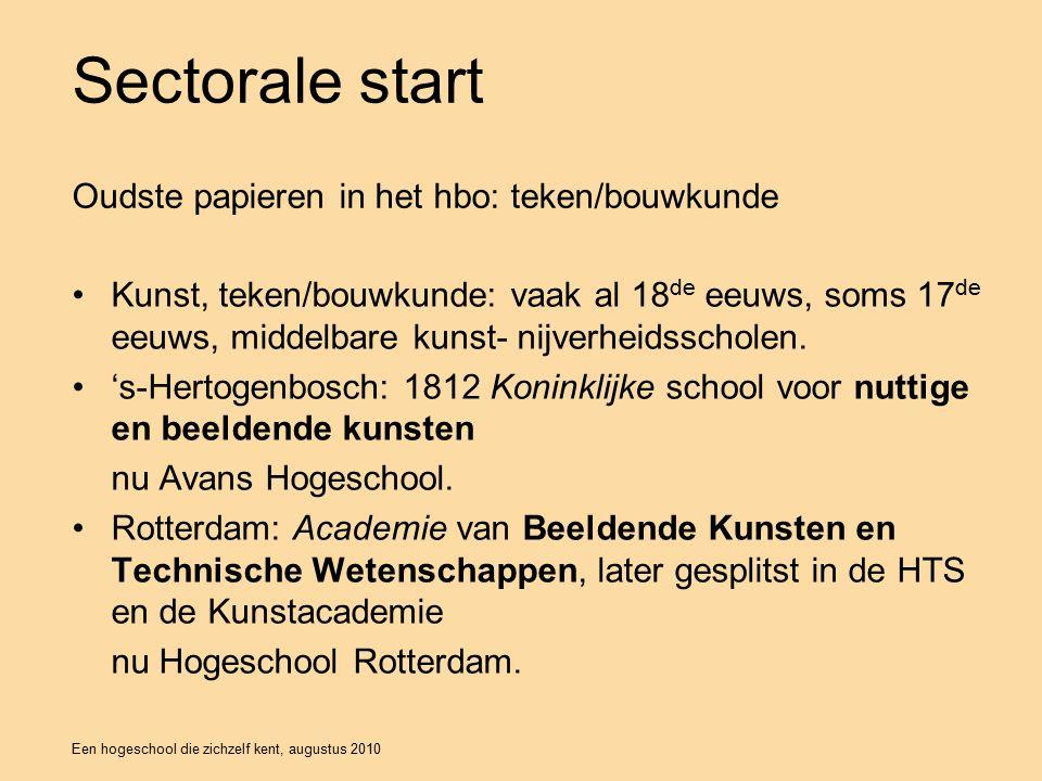 Een hogeschool die zichzelf kent, augustus 2010 Sectorale start Kunst, teken/bouwkunde: vaak al 18 de eeuws, soms 17 de eeuws, middelbare kunst- nijverheidsscholen.