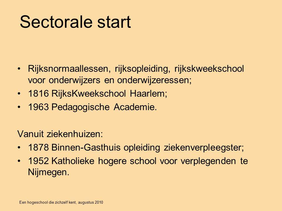 Een hogeschool die zichzelf kent, augustus 2010 Sectorale start Rijksnormaallessen, rijksopleiding, rijkskweekschool voor onderwijzers en onderwijzeressen; 1816 RijksKweekschool Haarlem; 1963 Pedagogische Academie.
