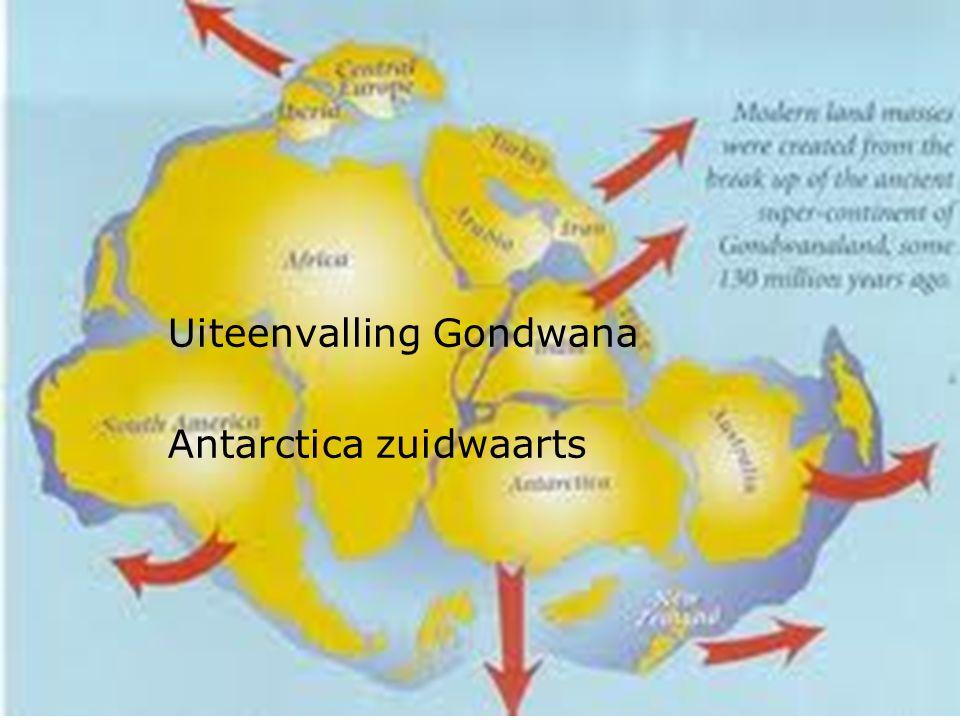 Uiteenvalling Gondwana Antarctica zuidwaarts
