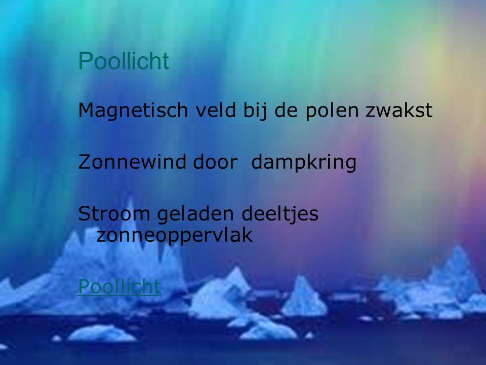 Poollicht Magnetisch veld bij de polen zwakst Zonnewind door dampkring Stroom geladen deeltjes zonneoppervlak Poollicht