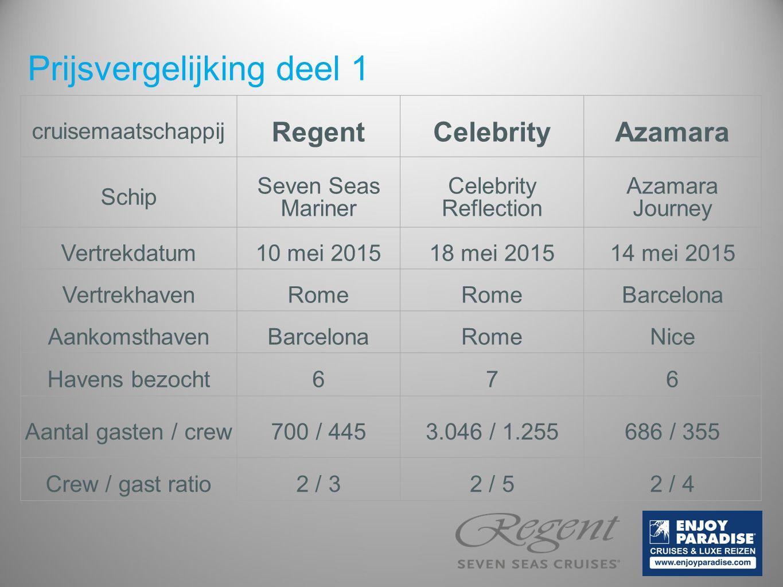 Prijsvergelijking deel 1 cruisemaatschappij RegentCelebrityAzamara Schip Seven Seas Mariner Celebrity Reflection Azamara Journey Vertrekdatum10 mei 20