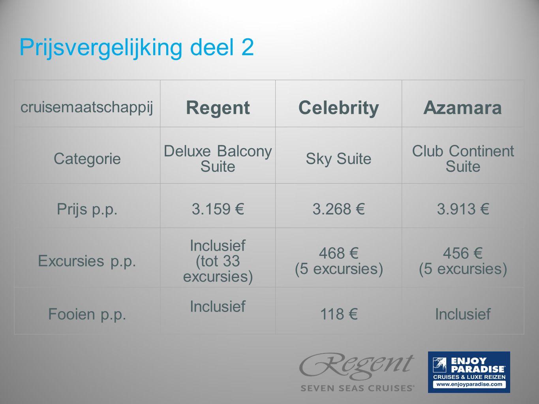 Prijsvergelijking deel 2 cruisemaatschappij RegentCelebrityAzamara Categorie Deluxe Balcony Suite Sky Suite Club Continent Suite Prijs p.p.3.159 €3.26