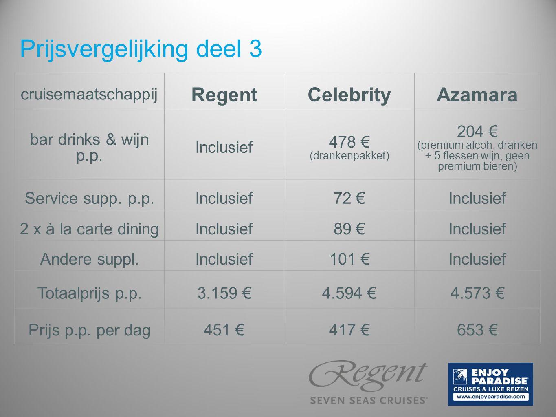 cruisemaatschappij RegentCelebrityAzamara bar drinks & wijn p.p. Inclusief 478 € (drankenpakket) 204 € (premium alcoh. dranken + 5 flessen wijn, geen
