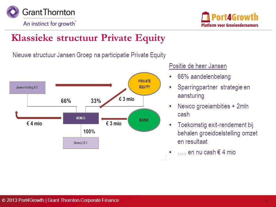© 2013 Port4Growth | Grant Thornton Corporate Finance 19 Klassieke structuur Private Equity Nieuwe structuur Jansen Groep na participatie Private Equi