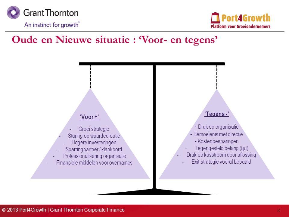© 2013 Port4Growth | Grant Thornton Corporate Finance 20 Oude en Nieuwe situatie : 'Voor- en tegens' 'Voor +' -Groei strategie -Sturing op waardecreatie -Hogere investeringen -Sparringpartner / klankbord -Professionalisering organisatie -Financiële middelen voor overnames 'Tegens -' - Druk op organisatie - Bemoeienis met directie - Kostenbesparingen -Tegengesteld belang (tijd) -Druk op kasstroom door aflossing -Exit strategie vooraf bepaald
