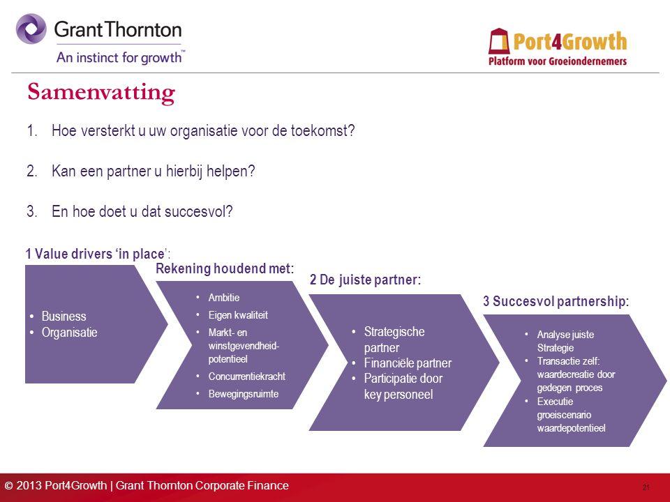 © 2013 Port4Growth | Grant Thornton Corporate Finance 21 Samenvatting Rekening houdend met: Ambitie Eigen kwaliteit Markt- en winstgevendheid- potentieel Concurrentiekracht Bewegingsruimte 1 Value drivers 'in place ': Business Organisatie 2 De juiste partner: Strategische partner Financiële partner Participatie door key personeel 3 Succesvol partnership: Analyse juiste Strategie Transactie zelf: waardecreatie door gedegen proces Executie groeiscenario waardepotentieel 1.Hoe versterkt u uw organisatie voor de toekomst.