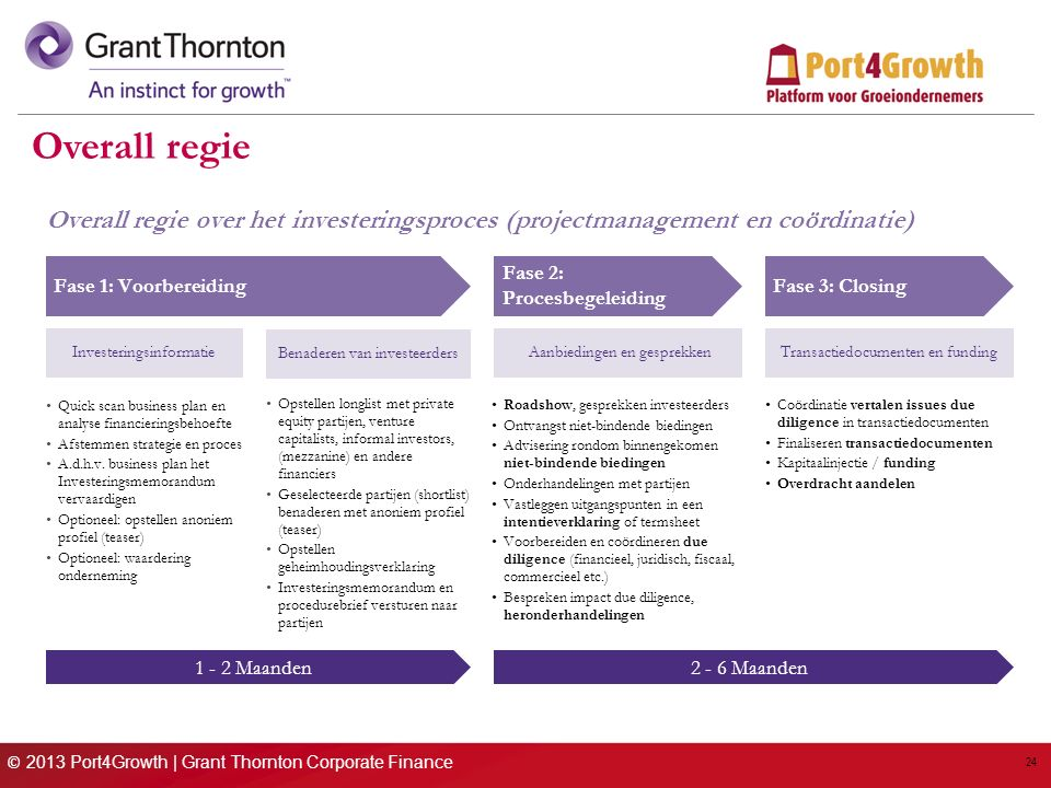 © 2013 Port4Growth | Grant Thornton Corporate Finance 24 Roadshow, gesprekken investeerders Ontvangst niet-bindende biedingen Advisering rondom binnengekomen niet-bindende biedingen Onderhandelingen met partijen Vastleggen uitgangspunten in een intentieverklaring of termsheet Voorbereiden en coördineren due diligence (financieel, juridisch, fiscaal, commercieel etc.) Bespreken impact due diligence, heronderhandelingen Quick scan business plan en analyse financieringsbehoefte Afstemmen strategie en proces A.d.h.v.