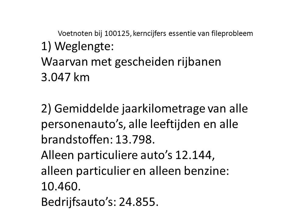 Voetnoten bij 100125, kerncijfers essentie van fileprobleem 1) Weglengte: Waarvan met gescheiden rijbanen 3.047 km 2) Gemiddelde jaarkilometrage van alle personenauto's, alle leeftijden en alle brandstoffen: 13.798.