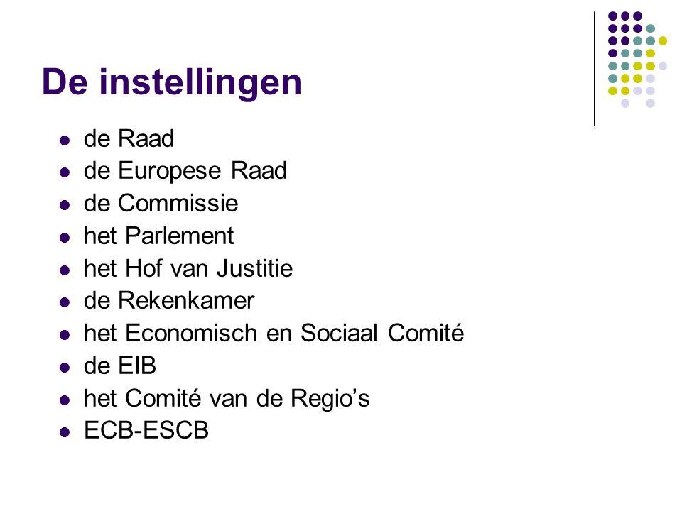De instellingen de Raad de Europese Raad de Commissie het Parlement het Hof van Justitie de Rekenkamer het Economisch en Sociaal Comité de EIB het Comité van de Regio's ECB-ESCB