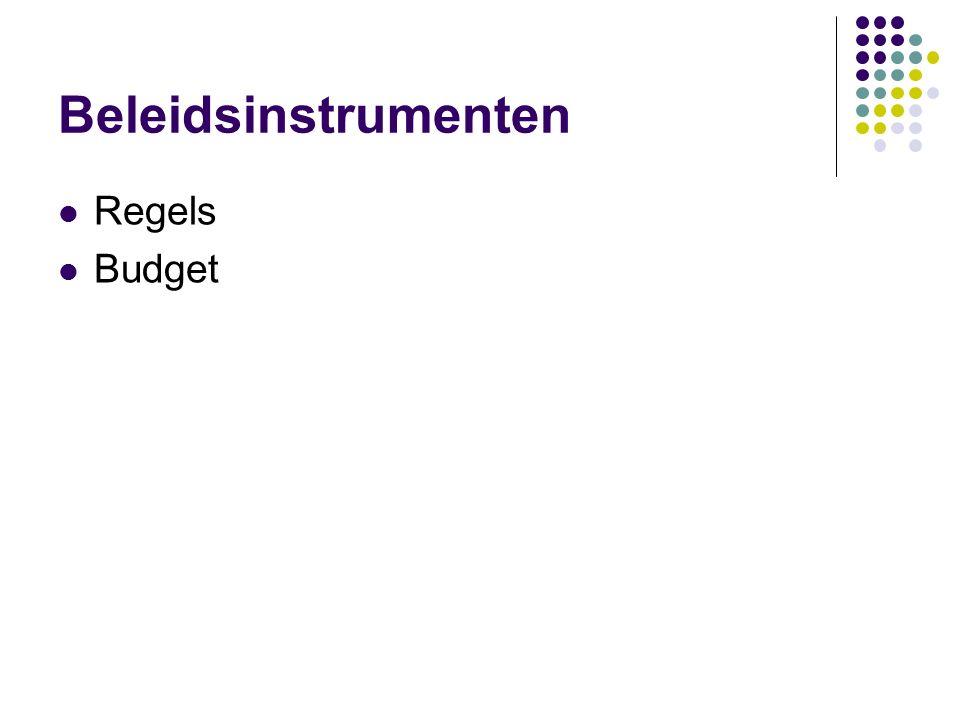 Beleidsinstrumenten Regels Budget