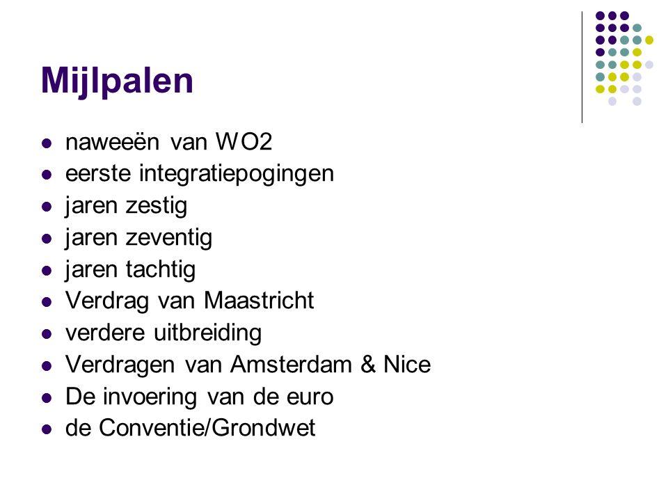Mijlpalen naweeën van WO2 eerste integratiepogingen jaren zestig jaren zeventig jaren tachtig Verdrag van Maastricht verdere uitbreiding Verdragen van Amsterdam & Nice De invoering van de euro de Conventie/Grondwet