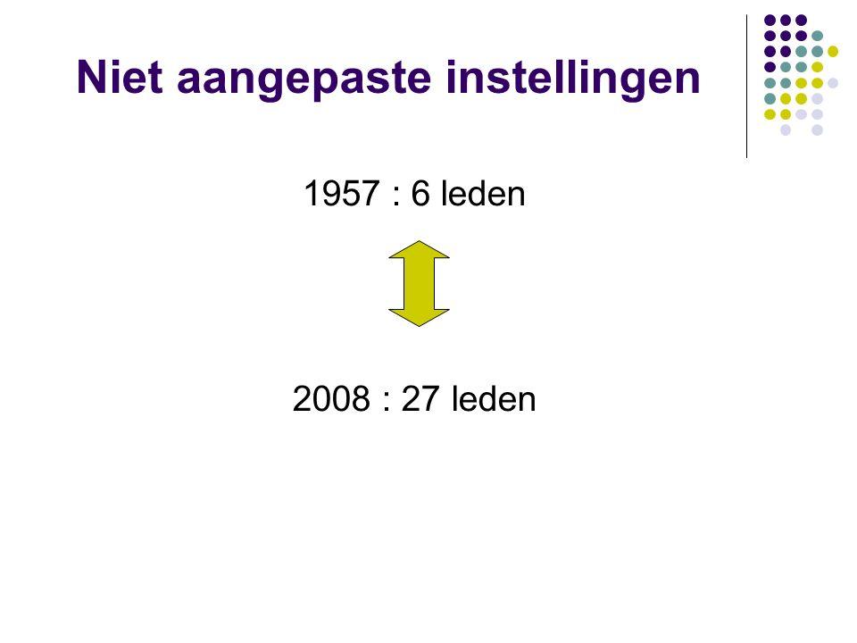 Niet aangepaste instellingen 1957 : 6 leden 2008 : 27 leden