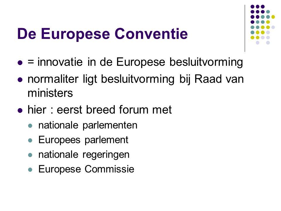 De Europese Conventie = innovatie in de Europese besluitvorming normaliter ligt besluitvorming bij Raad van ministers hier : eerst breed forum met nationale parlementen Europees parlement nationale regeringen Europese Commissie