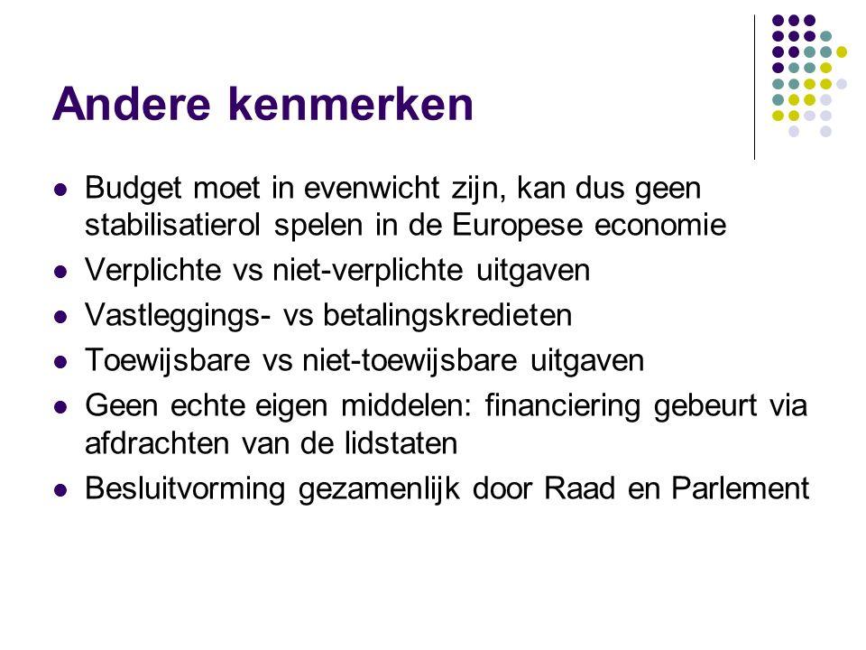 Andere kenmerken Budget moet in evenwicht zijn, kan dus geen stabilisatierol spelen in de Europese economie Verplichte vs niet-verplichte uitgaven Vastleggings- vs betalingskredieten Toewijsbare vs niet-toewijsbare uitgaven Geen echte eigen middelen: financiering gebeurt via afdrachten van de lidstaten Besluitvorming gezamenlijk door Raad en Parlement