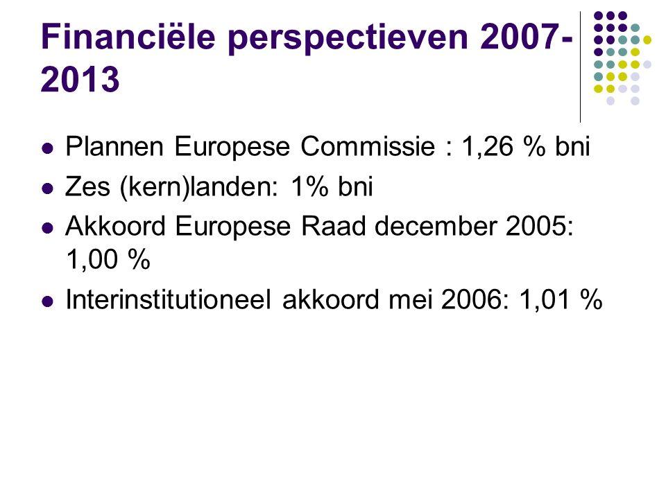 Financiële perspectieven 2007- 2013 Plannen Europese Commissie : 1,26 % bni Zes (kern)landen: 1% bni Akkoord Europese Raad december 2005: 1,00 % Interinstitutioneel akkoord mei 2006: 1,01 %
