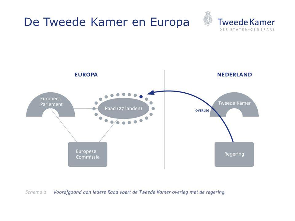 De Tweede Kamer en Europa