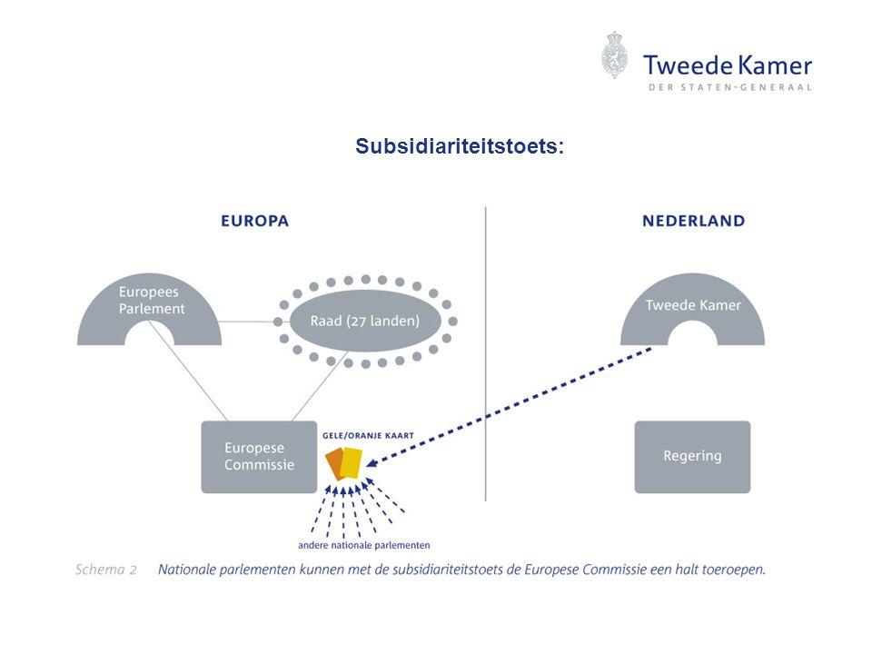 Subsidiariteitstoets: