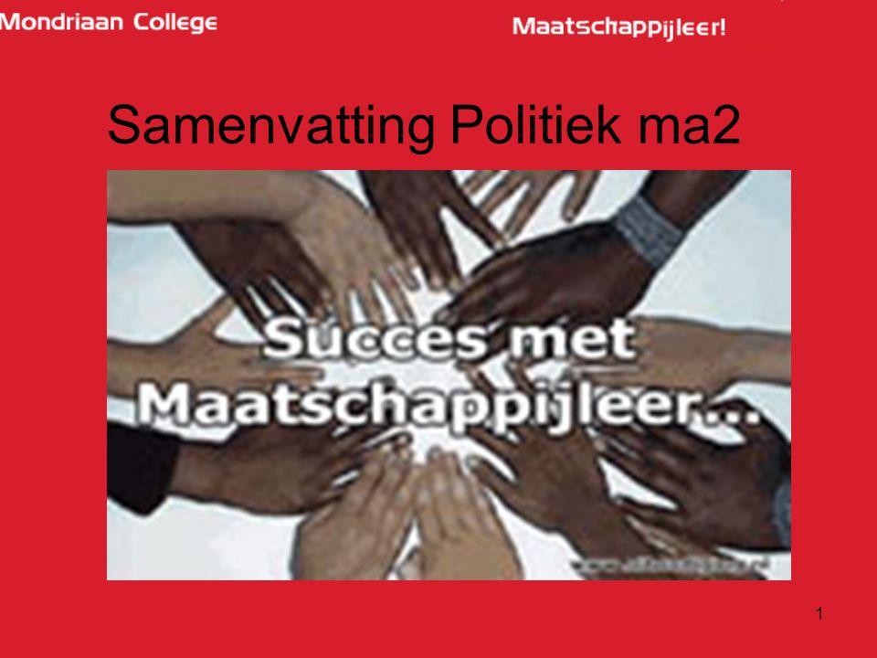 1 Samenvatting Politiek ma2