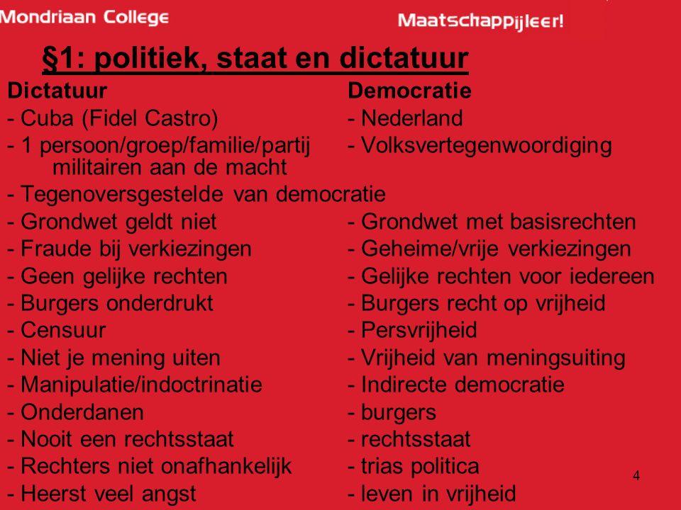 4 DictatuurDemocratie - Cuba (Fidel Castro)- Nederland - 1 persoon/groep/familie/partij - Volksvertegenwoordiging militairen aan de macht - Tegenoversgestelde van democratie - Grondwet geldt niet- Grondwet met basisrechten - Fraude bij verkiezingen- Geheime/vrije verkiezingen - Geen gelijke rechten - Gelijke rechten voor iedereen - Burgers onderdrukt- Burgers recht op vrijheid - Censuur- Persvrijheid - Niet je mening uiten- Vrijheid van meningsuiting - Manipulatie/indoctrinatie - Indirecte democratie - Onderdanen- burgers - Nooit een rechtsstaat- rechtsstaat - Rechters niet onafhankelijk- trias politica - Heerst veel angst- leven in vrijheid §1: politiek, staat en dictatuur