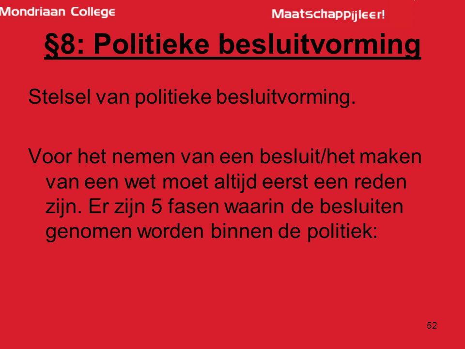 §8: Politieke besluitvorming Stelsel van politieke besluitvorming.