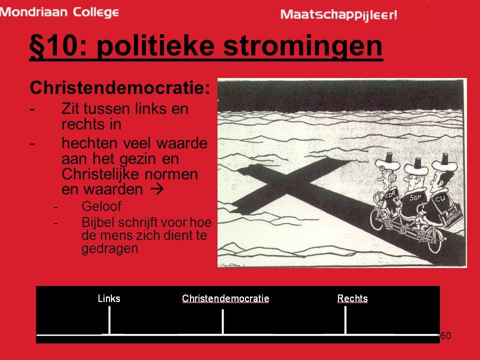 60 Christendemocratie: -Zit tussen links en rechts in -hechten veel waarde aan het gezin en Christelijke normen en waarden  -Geloof -Bijbel schrijft voor hoe de mens zich dient te gedragen §10: politieke stromingen
