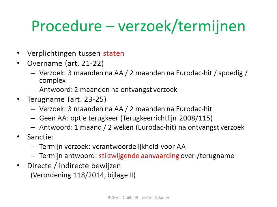 Procedure – verzoek/termijnen Verplichtingen tussen staten Overname (art.