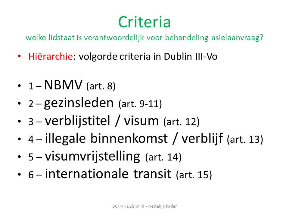 Criteria welke lidstaat is verantwoordelijk voor behandeling asielaanvraag.