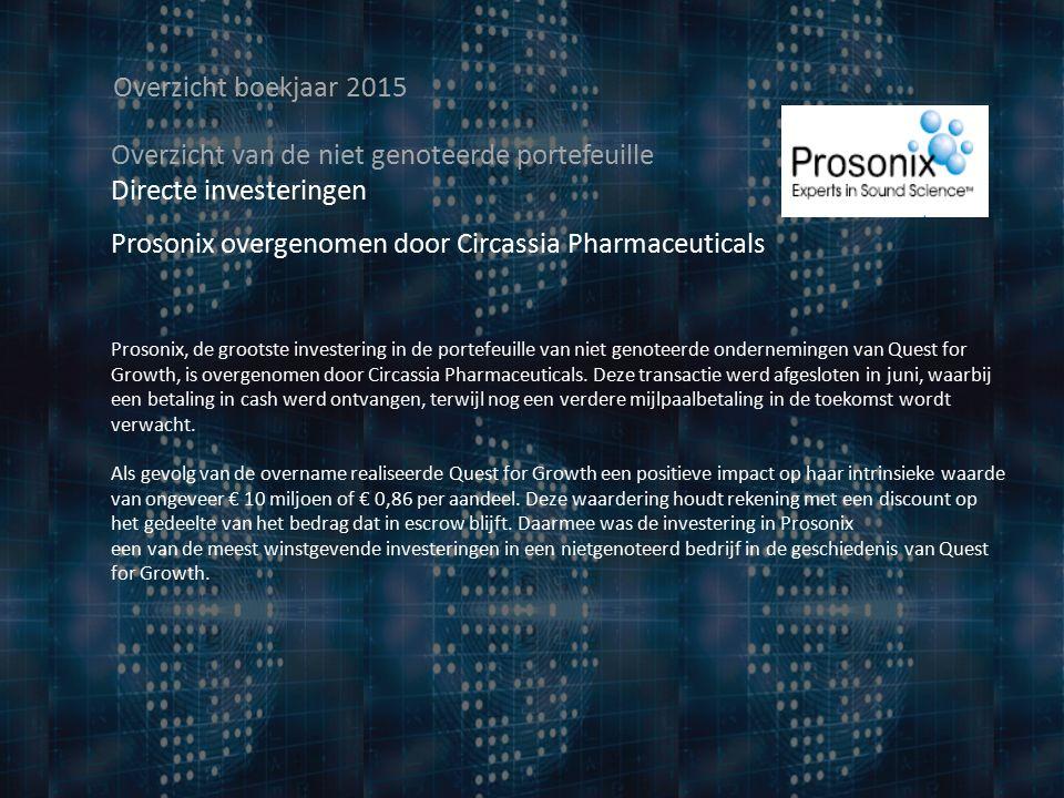 Overzicht boekjaar 2015 Overzicht van de niet genoteerde portefeuille Directe investeringen Prosonix overgenomen door Circassia Pharmaceuticals Prosonix, de grootste investering in de portefeuille van niet genoteerde ondernemingen van Quest for Growth, is overgenomen door Circassia Pharmaceuticals.