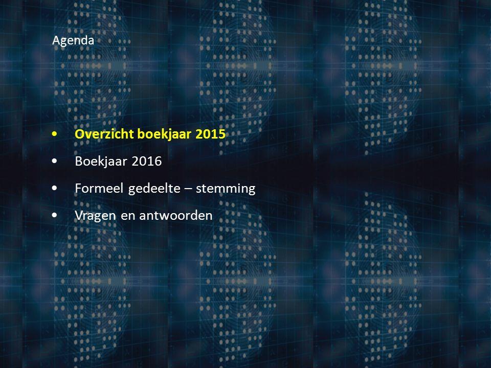 Overzicht boekjaar 2015 Boekjaar 2016 Formeel gedeelte – stemming Vragen en antwoorden Agenda