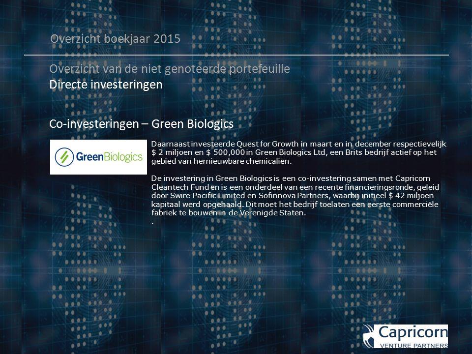 Overzicht boekjaar 2015 Overzicht van de niet genoteerde portefeuille Directe investeringen Co-investeringen – Green Biologics Daarnaast investeerde Quest for Growth in maart en in december respectievelijk $ 2 miljoen en $ 500,000 in Green Biologics Ltd, een Brits bedrijf actief op het gebied van hernieuwbare chemicaliën.
