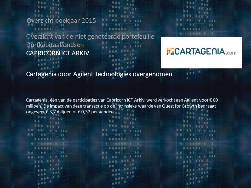 Overzicht boekjaar 2015 Overzicht van de niet genoteerde portefeuille Durfkapitaalfondsen CAPRICORN ICT ARKIV Cartagenia door Agilent Technologies overgenomen Cartagenia, één van de participaties van Capricorn ICT Arkiv, werd verkocht aan Agilent voor € 60 miljoen.