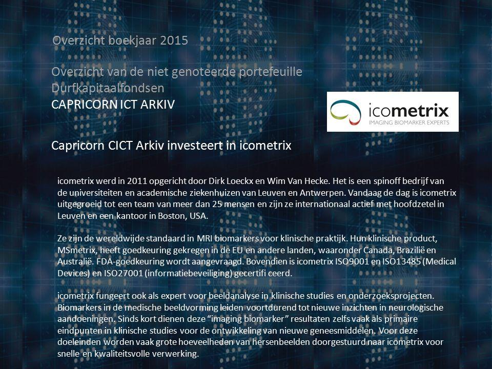 Overzicht boekjaar 2015 Overzicht van de niet genoteerde portefeuille Durfkapitaalfondsen CAPRICORN ICT ARKIV Capricorn CICT Arkiv investeert in icometrix icometrix werd in 2011 opgericht door Dirk Loeckx en Wim Van Hecke.