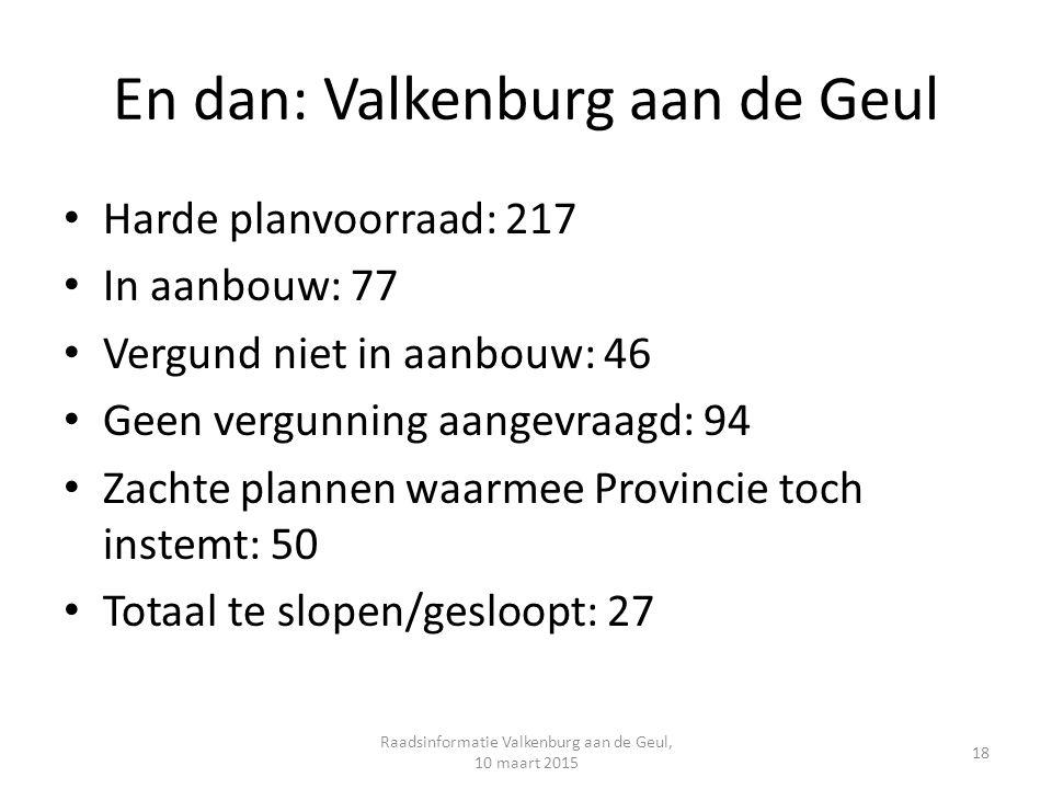 En dan: Valkenburg aan de Geul Harde planvoorraad: 217 In aanbouw: 77 Vergund niet in aanbouw: 46 Geen vergunning aangevraagd: 94 Zachte plannen waarmee Provincie toch instemt: 50 Totaal te slopen/gesloopt: 27 18 Raadsinformatie Valkenburg aan de Geul, 10 maart 2015