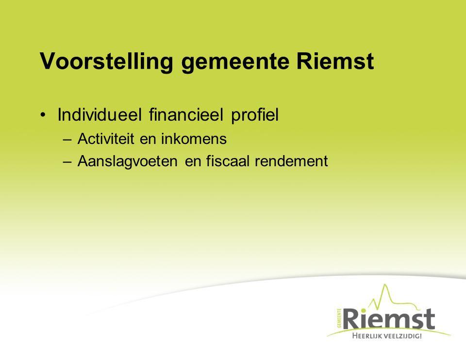 Voorstelling gemeente Riemst Individueel financieel profiel –Activiteit en inkomens –Aanslagvoeten en fiscaal rendement