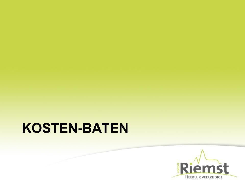 KOSTEN-BATEN