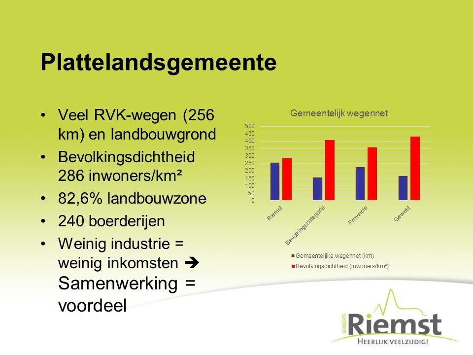 Plattelandsgemeente Veel RVK-wegen (256 km) en landbouwgrond Bevolkingsdichtheid 286 inwoners/km² 82,6% landbouwzone 240 boerderijen Weinig industrie = weinig inkomsten  Samenwerking = voordeel