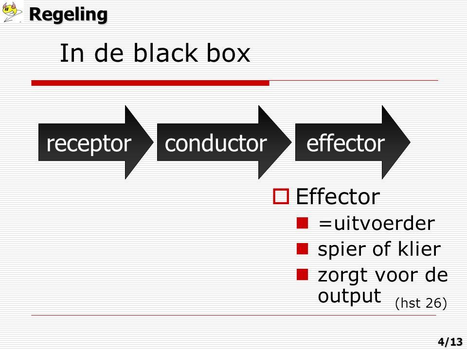 In de black box receptorconductoreffector  Effector =uitvoerder spier of klier zorgt voor de outputRegeling4/13 (hst 26)