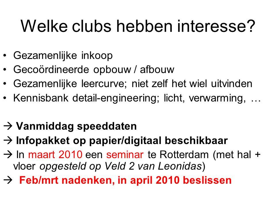 Welke clubs hebben interesse.