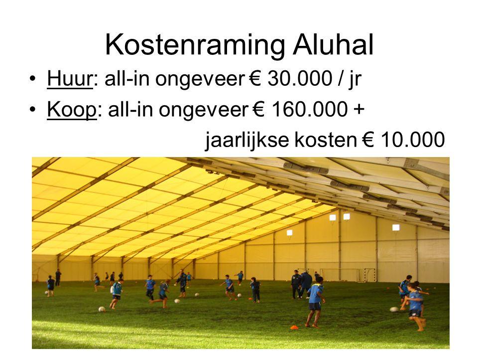Kostenraming Aluhal Huur: all-in ongeveer € 30.000 / jr Koop: all-in ongeveer € 160.000 + jaarlijkse kosten € 10.000