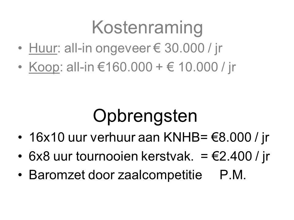 Kostenraming Huur: all-in ongeveer € 30.000 / jr Koop: all-in €160.000 + € 10.000 / jr Opbrengsten 16x10 uur verhuur aan KNHB= €8.000 / jr 6x8 uur tournooien kerstvak.
