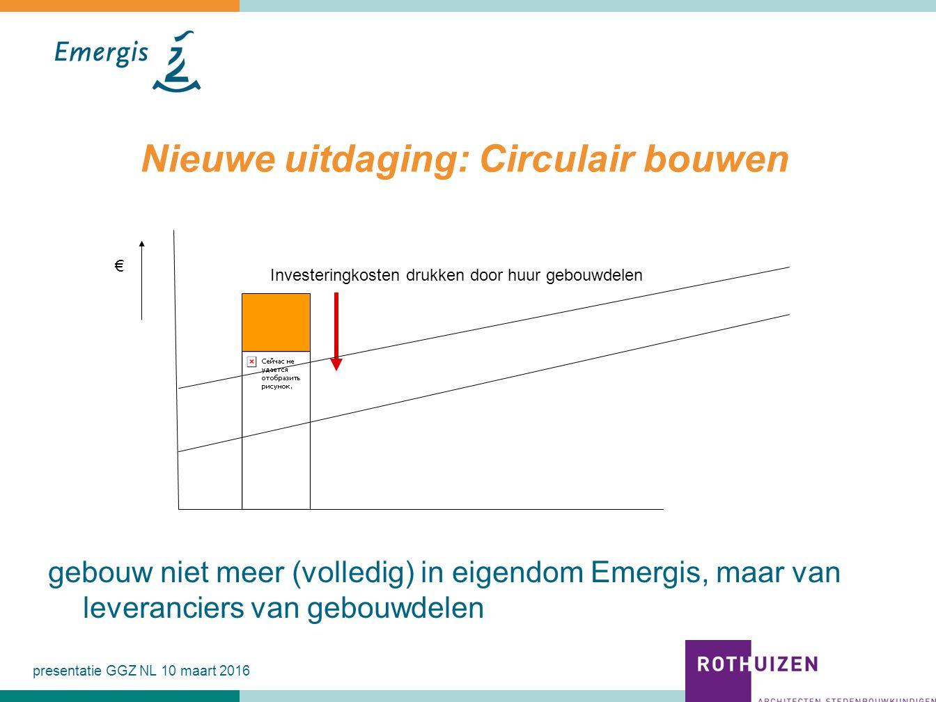 Interesse in circulaire economie en circulair bouwen.