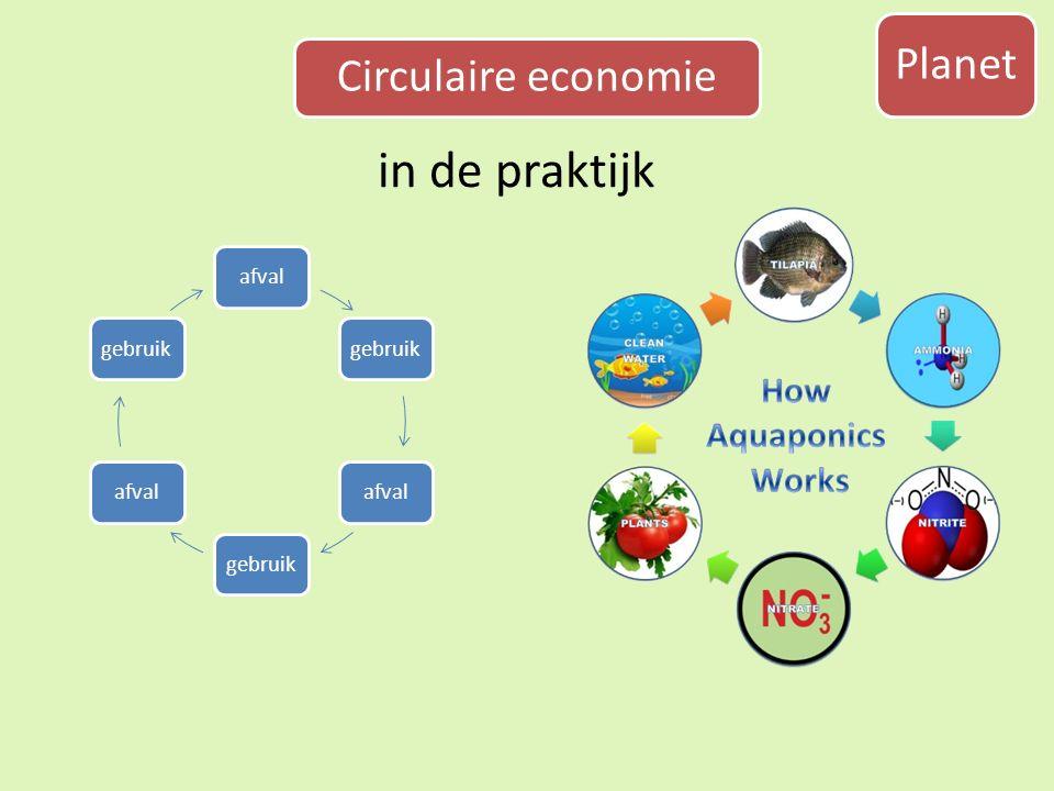 Planet Circulaire economie in de praktijk afvalgebruikafvalgebruikafvalgebruik