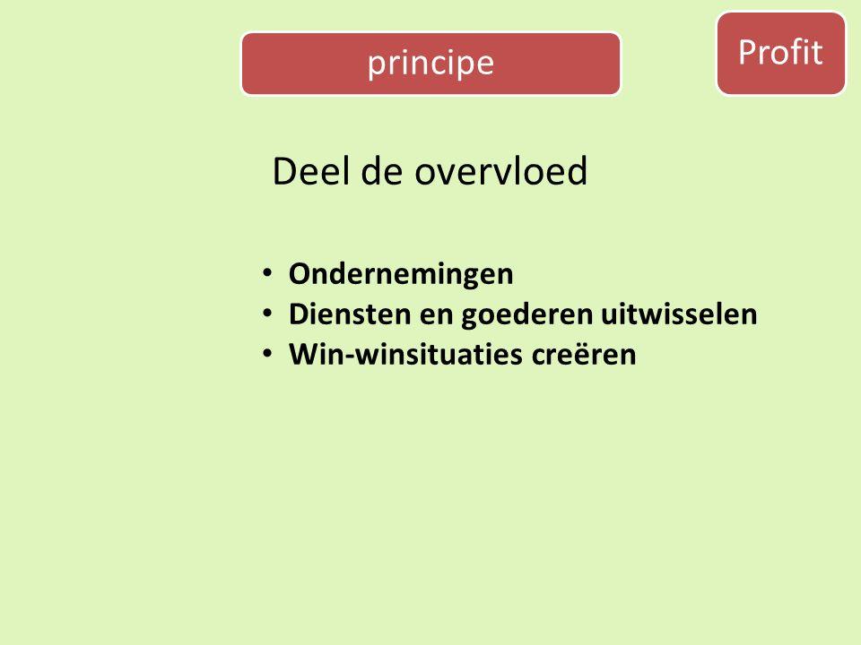 Profit principe Deel de overvloed Ondernemingen Diensten en goederen uitwisselen Win-winsituaties creëren