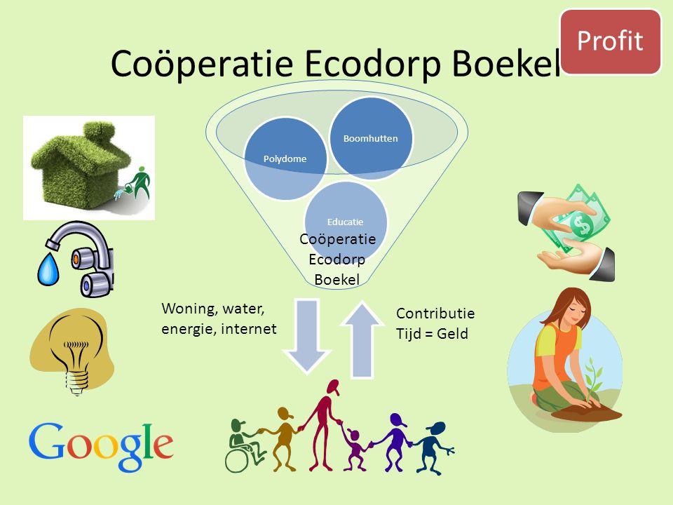 Coöperatie Ecodorp Boekel Educatie Polydome Boomhutten Coöperatie Ecodorp Boekel Contributie Tijd = Geld Woning, water, energie, internet Profit