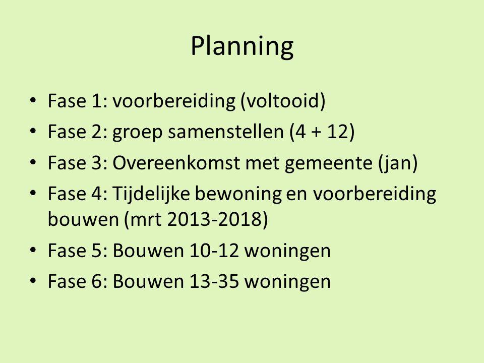 Planning Fase 1: voorbereiding (voltooid) Fase 2: groep samenstellen (4 + 12) Fase 3: Overeenkomst met gemeente (jan) Fase 4: Tijdelijke bewoning en voorbereiding bouwen (mrt 2013-2018) Fase 5: Bouwen 10-12 woningen Fase 6: Bouwen 13-35 woningen