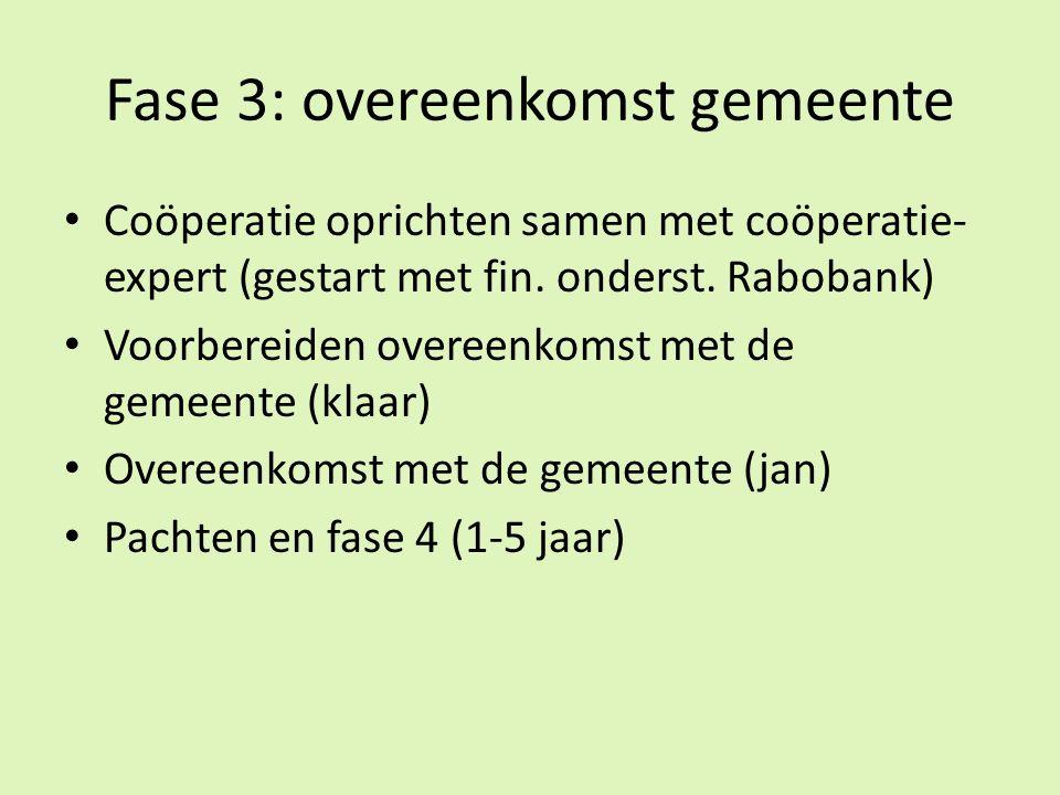 Fase 3: overeenkomst gemeente Coöperatie oprichten samen met coöperatie- expert (gestart met fin.